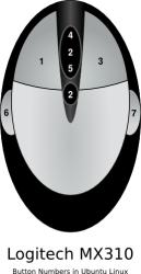 Logitech MX310 Button Map